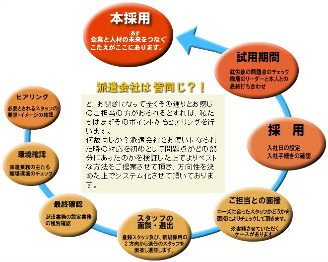 sr_circle1